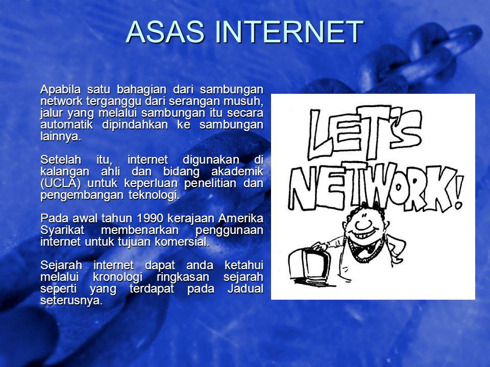 ASAS INTERNET