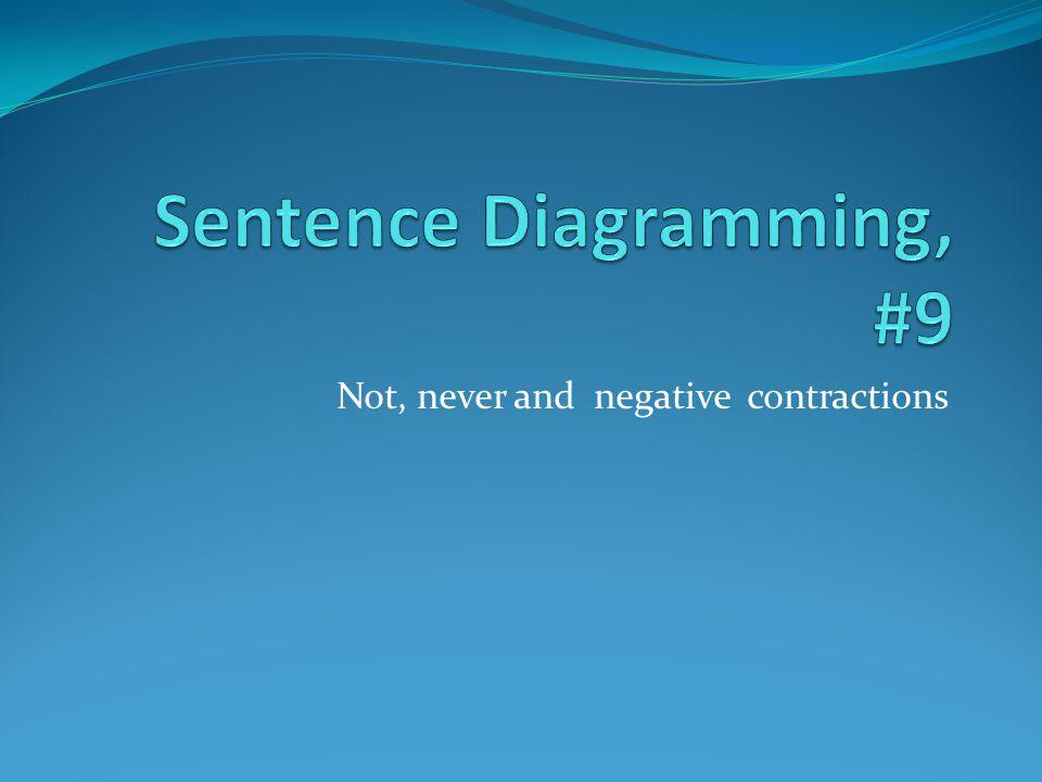 Sentence Diagramming, #9