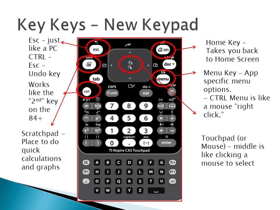 Key Keys – New Keypad Esc – just like a PC