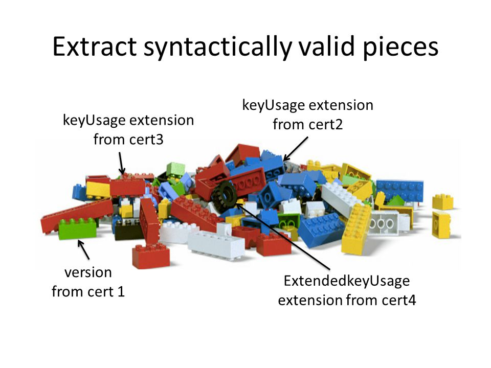 Extract syntactically valid pieces