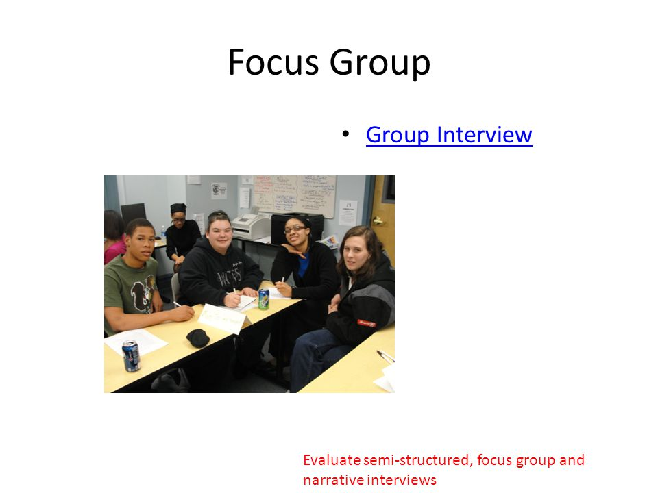 Focus Group Group Interview