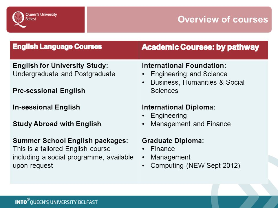 Overview of courses Academic Courses: by pathway