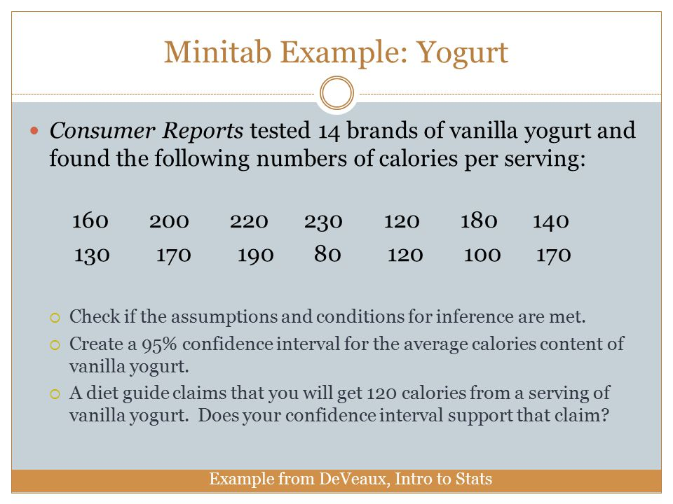 Minitab Example: Yogurt