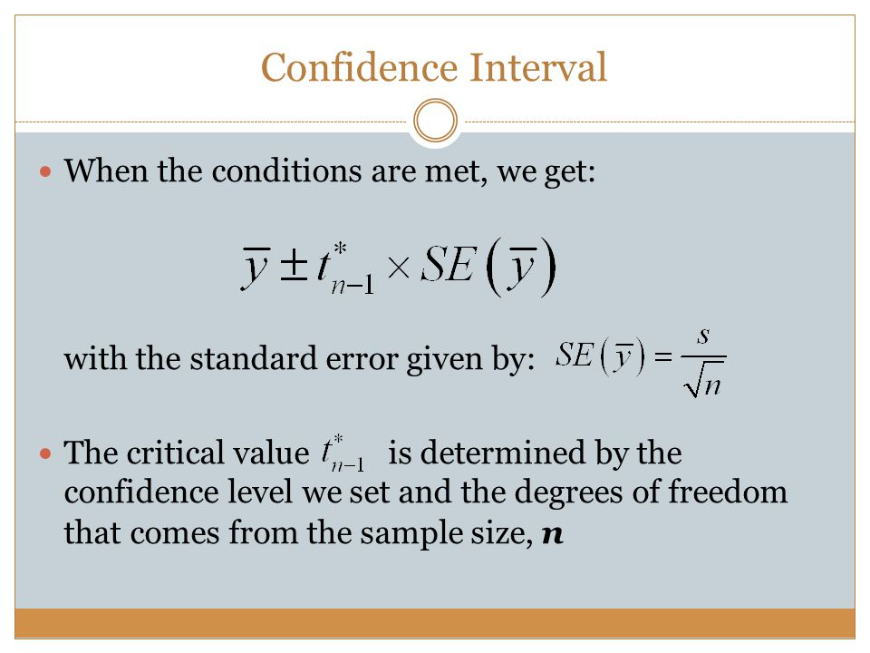 Confidence Interval When the conditions are met, we get: