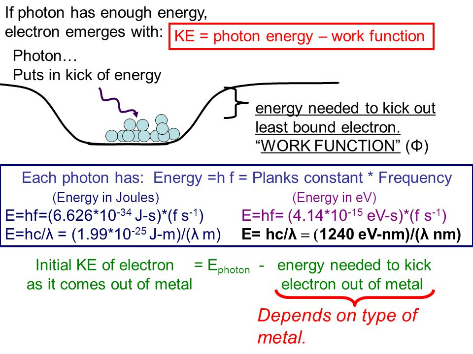 Each photon has: Energy =h f = Planks constant * Frequency