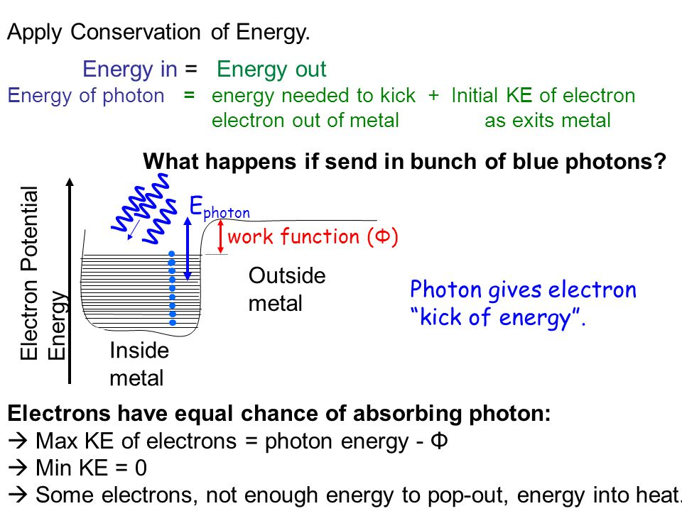 Apply Conservation of Energy.