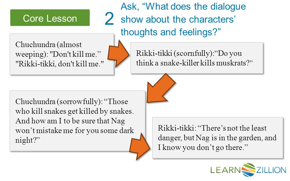 Ask, What does the dialogue show about the characters'