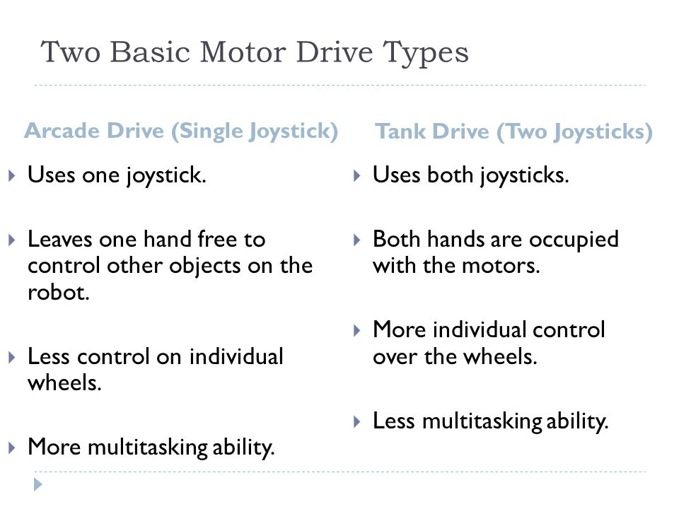 Two Basic Motor Drive Types