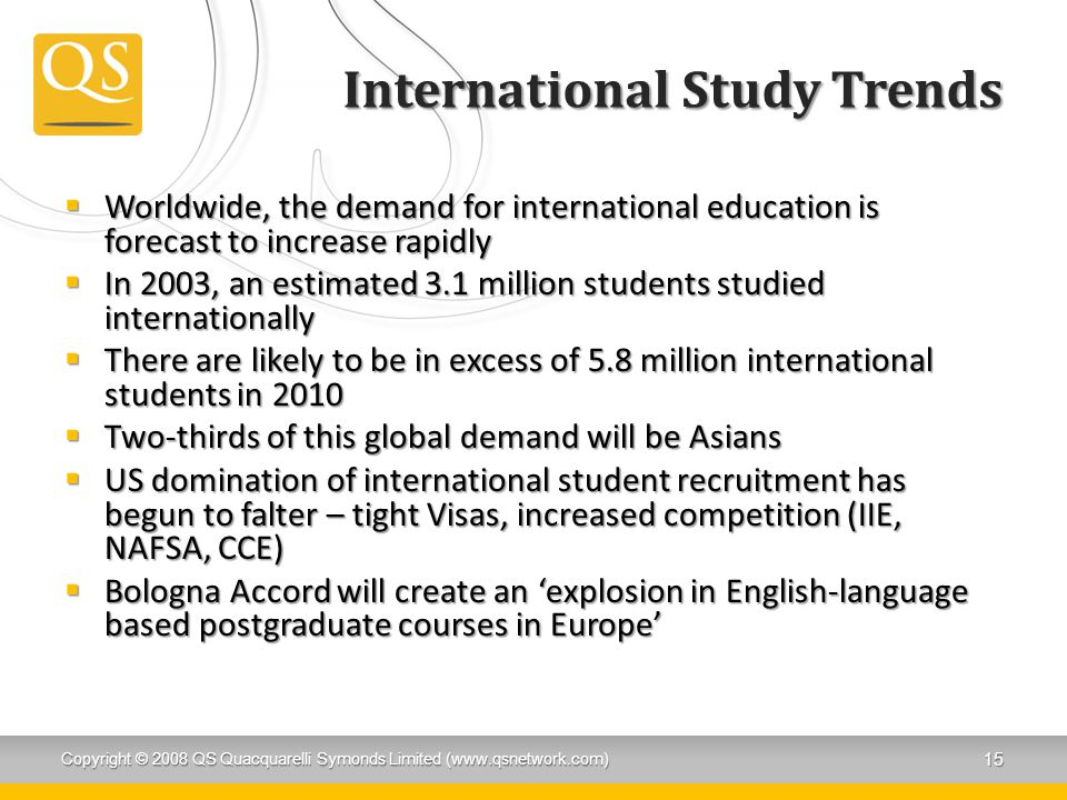 International Study Trends