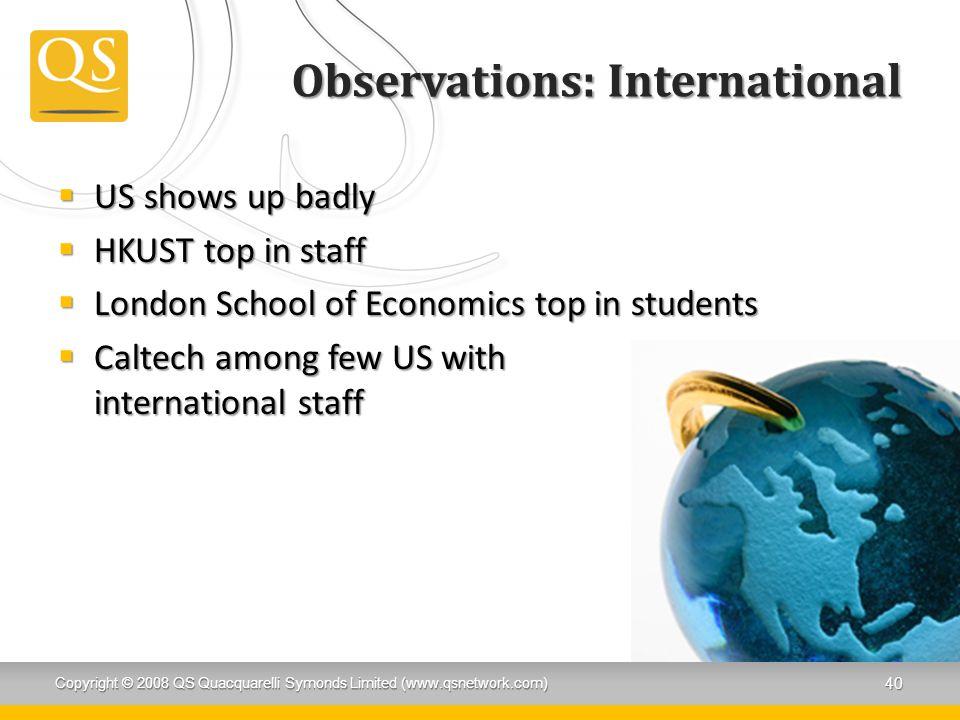 Observations: International