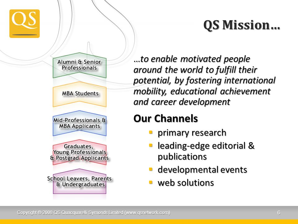 QS Mission… Our Channels