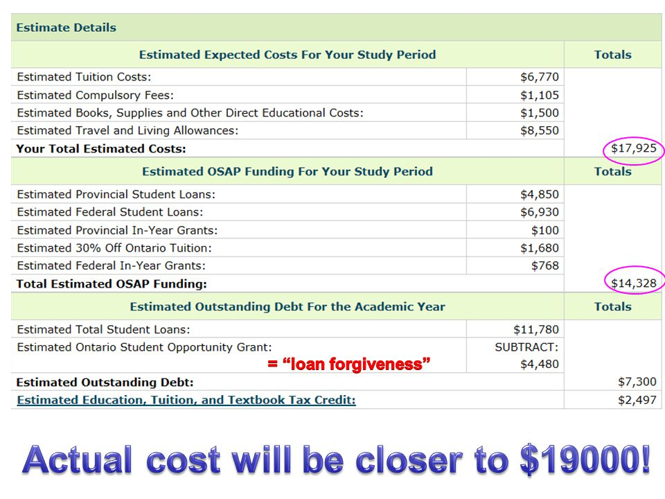 Actual cost will be closer to $19000!