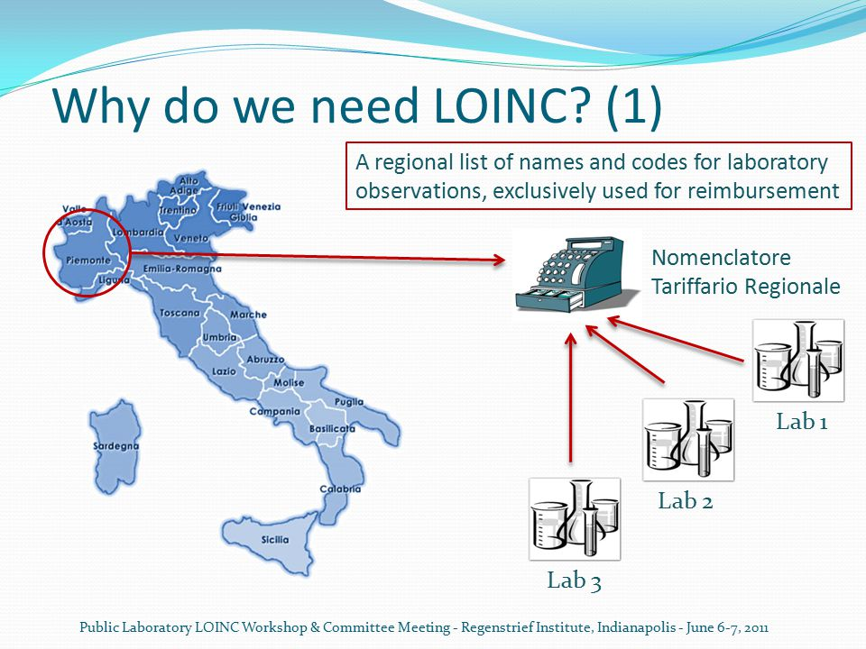 Why do we need LOINC (1) A regional list of names and codes for laboratory observations, exclusively used for reimbursement.