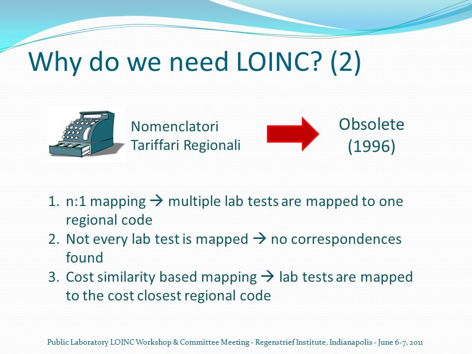 Why do we need LOINC (2) Obsolete (1996)