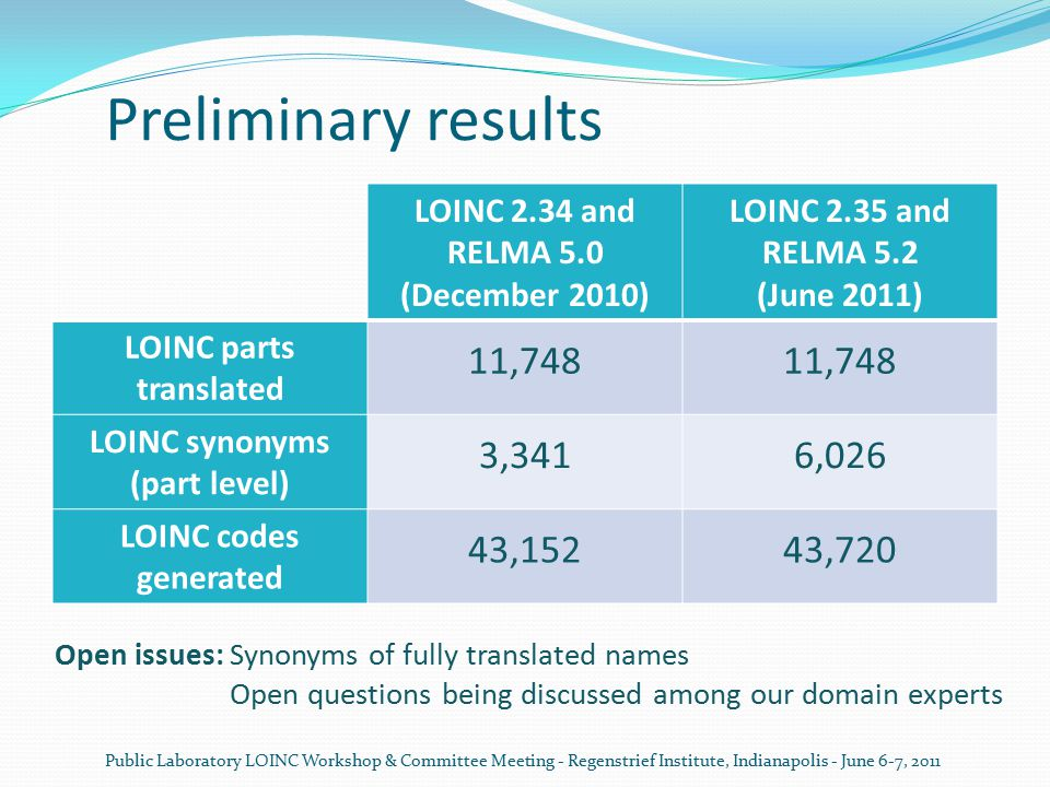Preliminary results LOINC 2.34 and RELMA 5.0 (December 2010) LOINC 2.35 and RELMA 5.2. (June 2011)