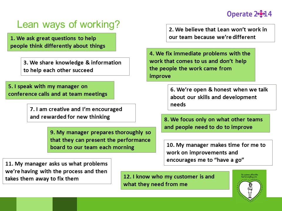 Lean ways of working 2. We believe that Lean won't work in our team because we're different.