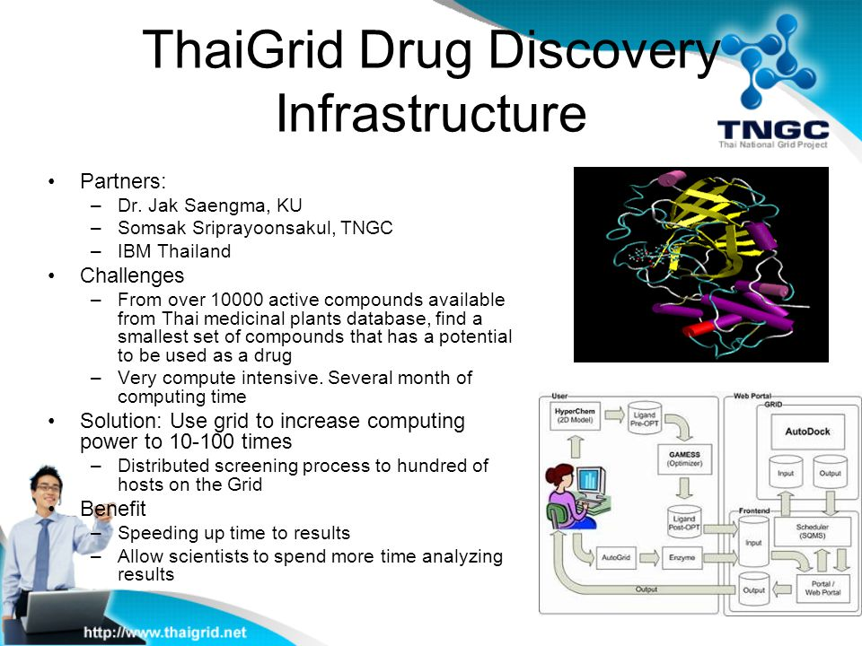 ThaiGrid Drug Discovery Infrastructure