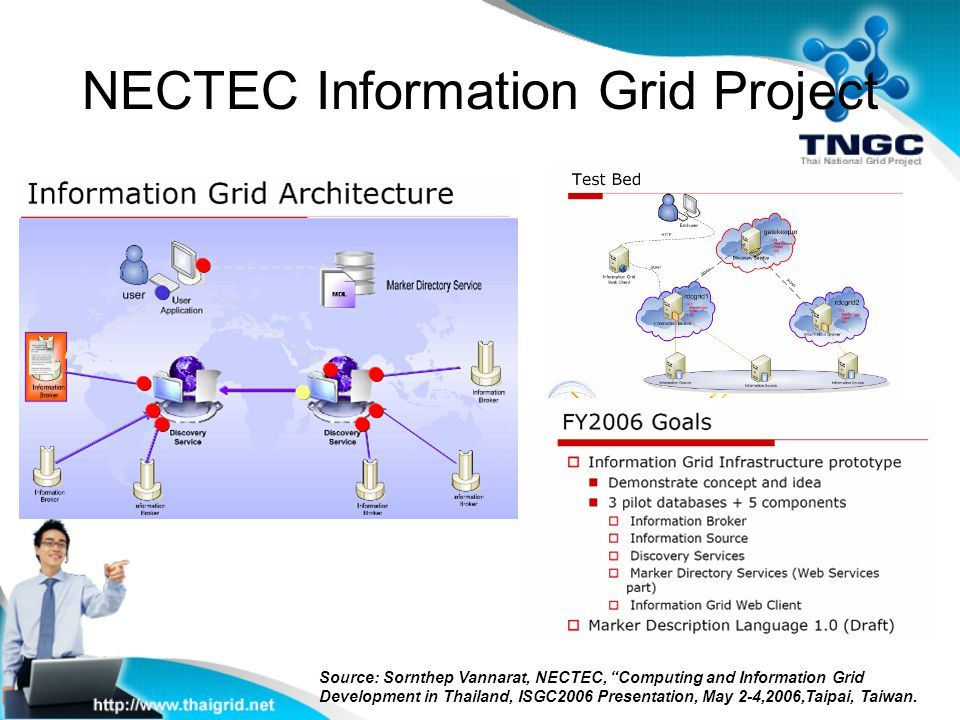 NECTEC Information Grid Project