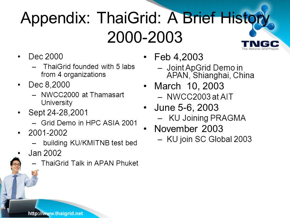 Appendix: ThaiGrid: A Brief History 2000-2003