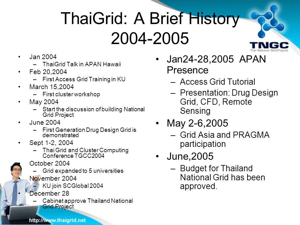 ThaiGrid: A Brief History 2004-2005