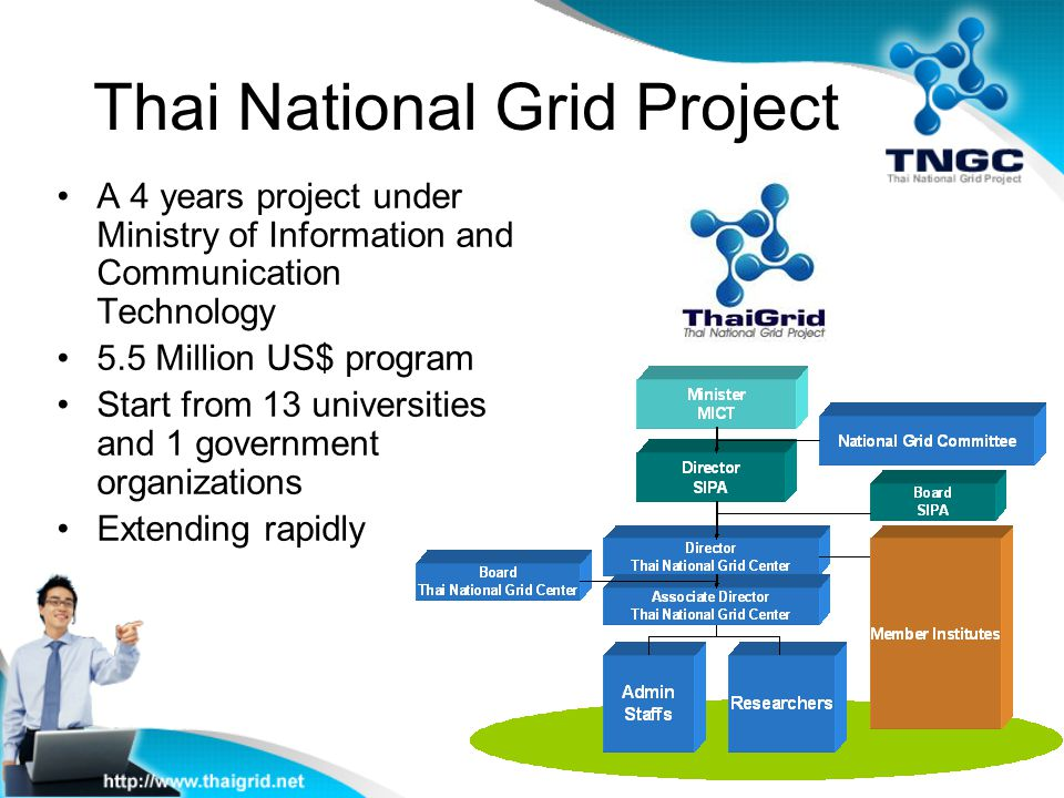 Thai National Grid Project