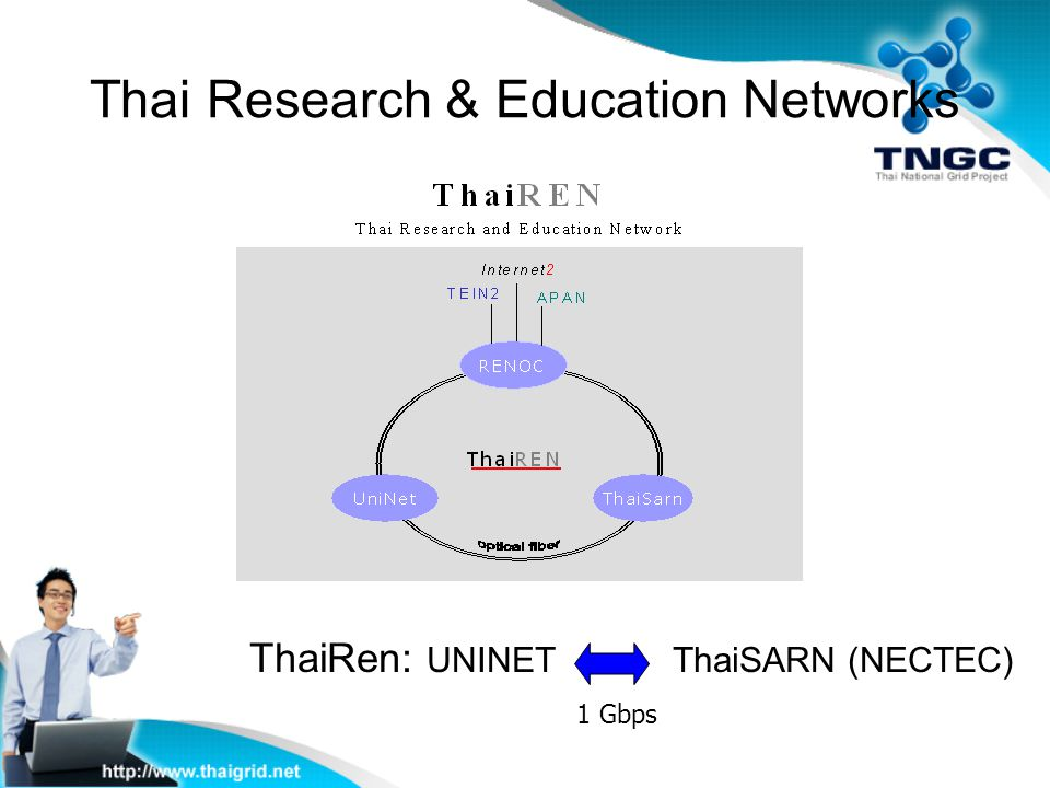 Thai Research & Education Networks