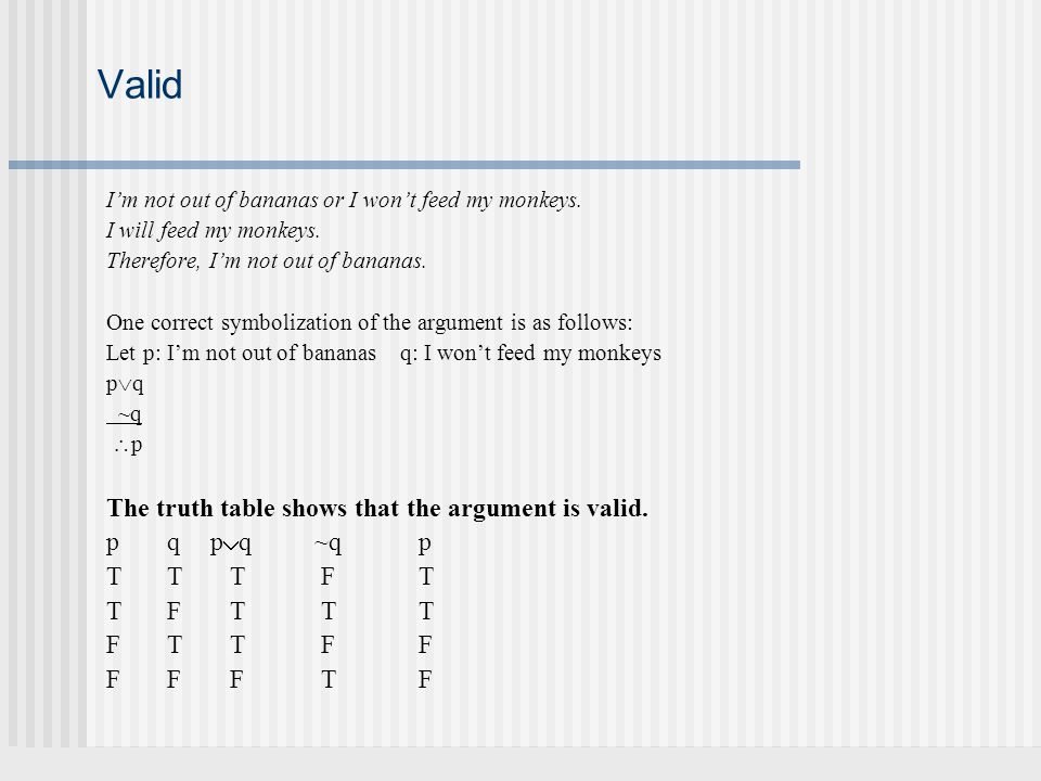 Valid The truth table shows that the argument is valid. p q pq ~q p