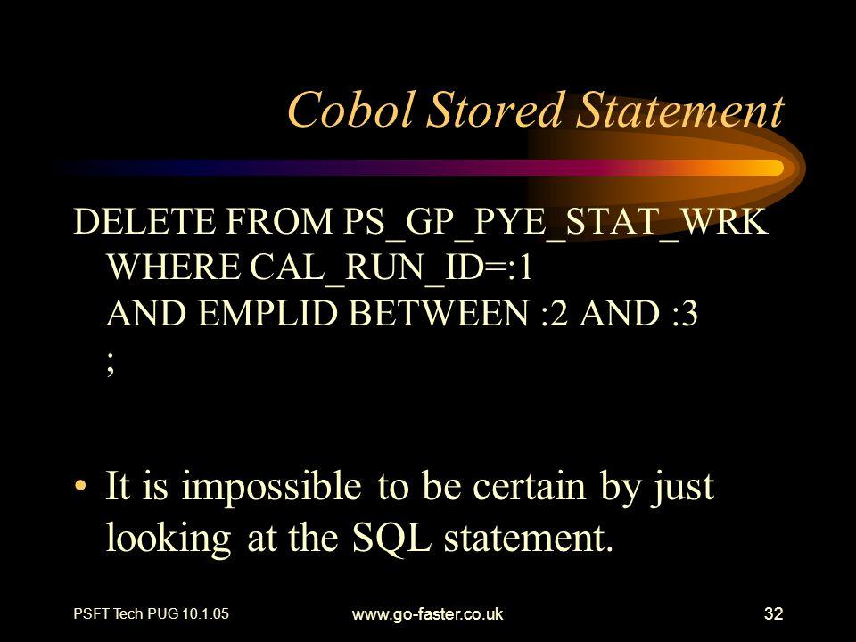 Cobol Stored Statement