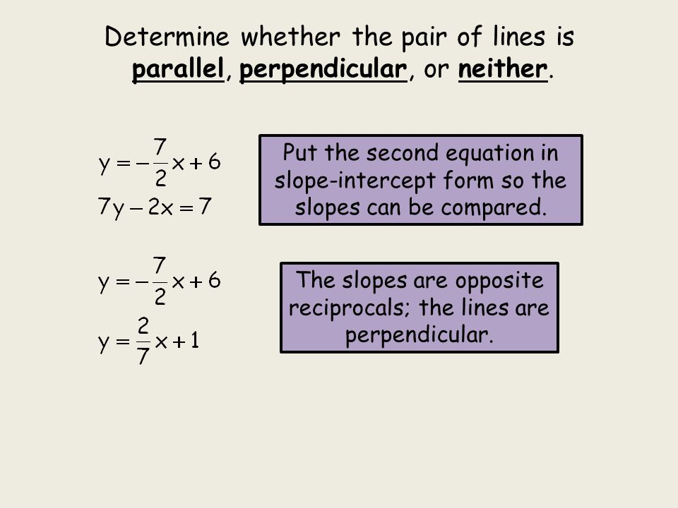 Determine whether the pair of lines is
