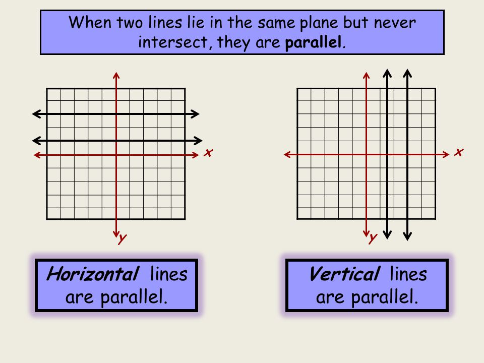 Horizontal lines are parallel. Vertical lines are parallel.
