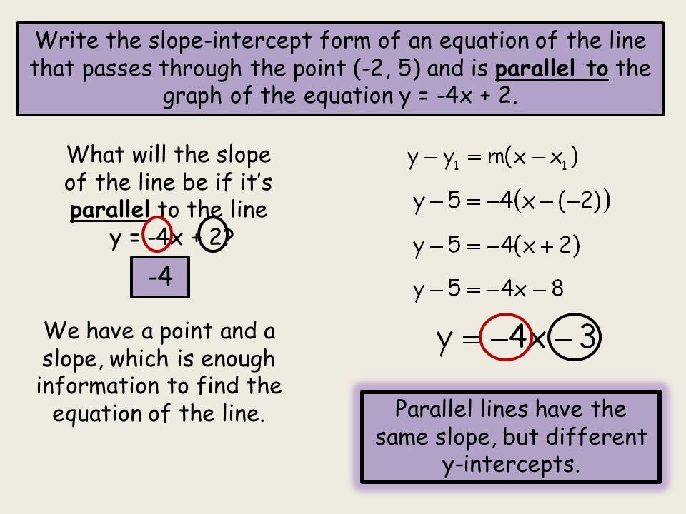 write the equation of the line in slope intercept form A method used to find the equation of straight line is slope intercept form the slope intercept form equation is expressed as y=mx+c (m=slope, c = y intercept.