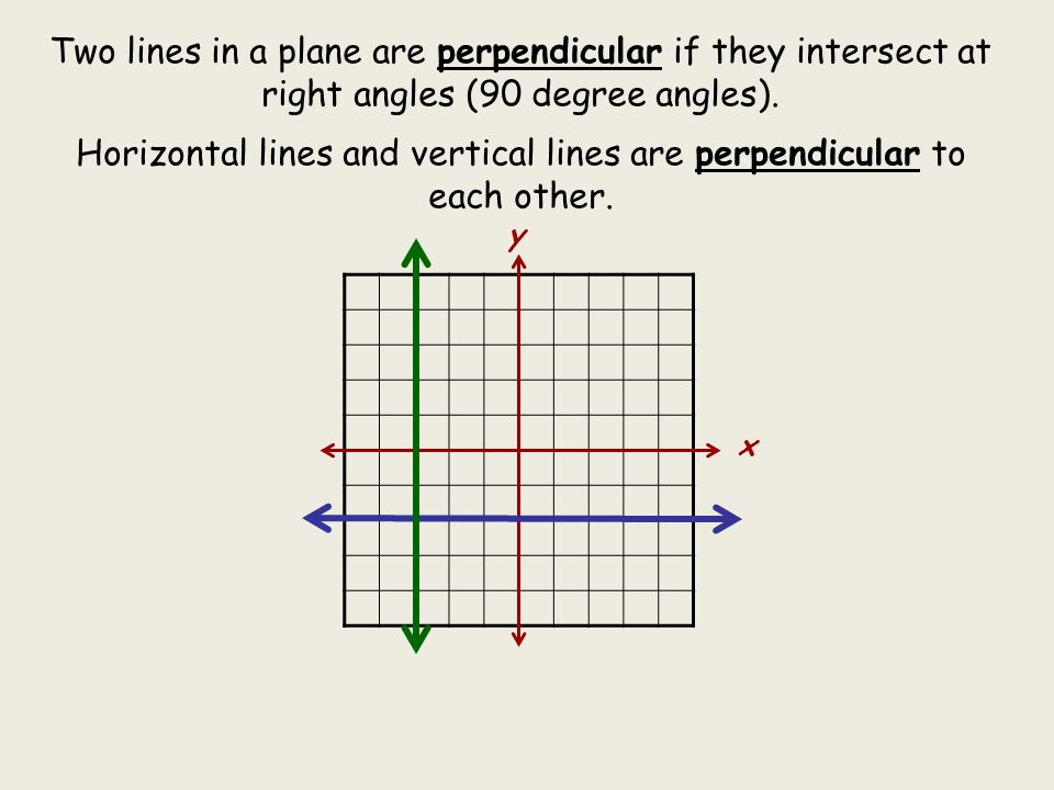 how to make two vretical lines