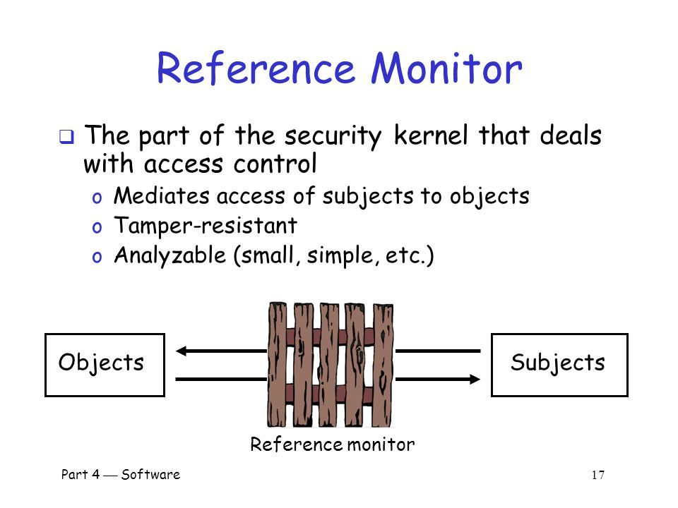 Reference Monitor The part of the security kernel that deals with access control. Mediates access of subjects to objects.
