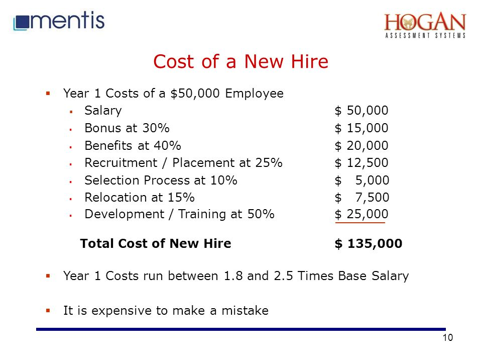 Cost of a New Hire Year 1 Costs of a $50,000 Employee Salary $ 50,000