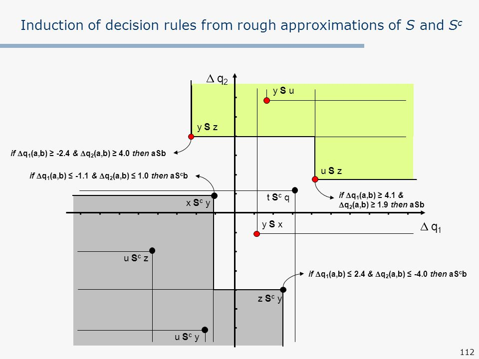 Induction of decision rules from rough approximations of S and Sc