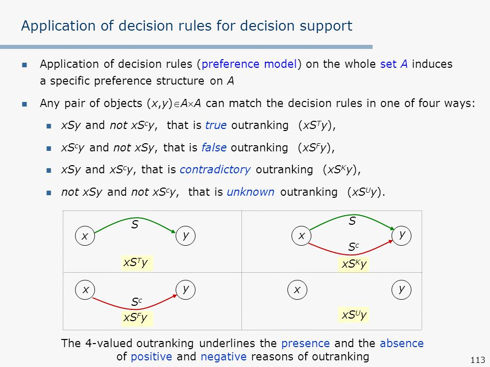 Application of decision rules for decision support