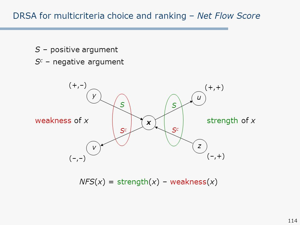 DRSA for multicriteria choice and ranking – Net Flow Score
