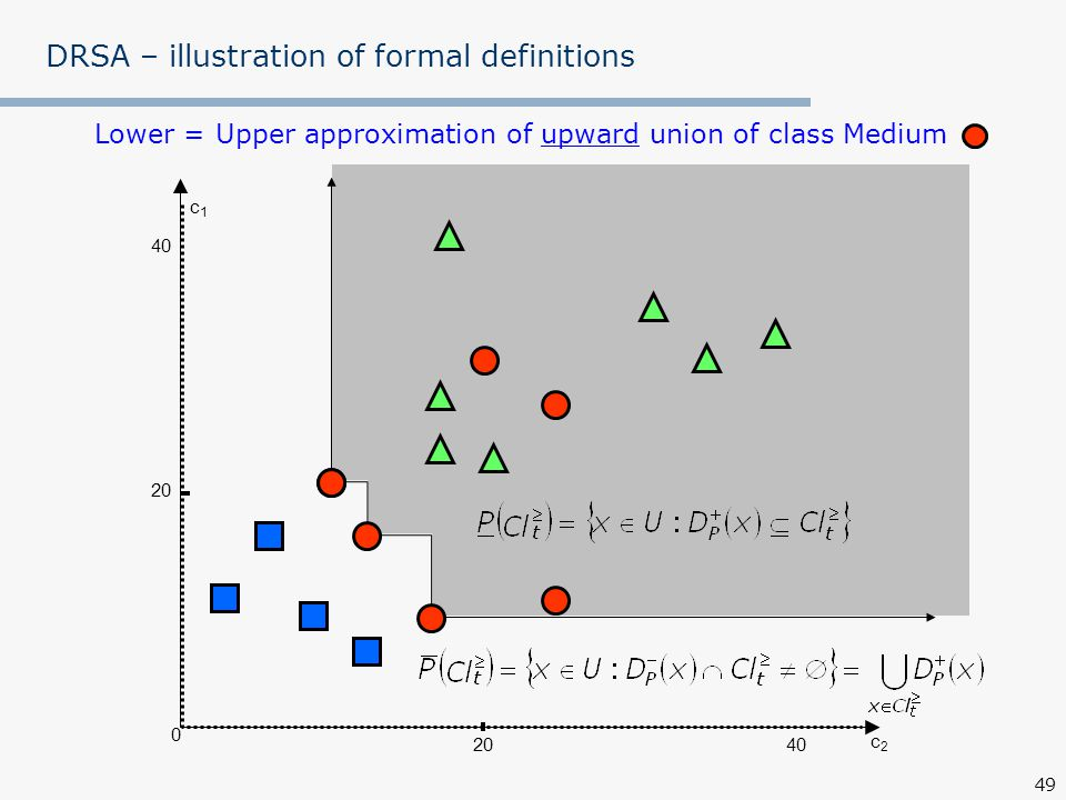 DRSA – illustration of formal definitions
