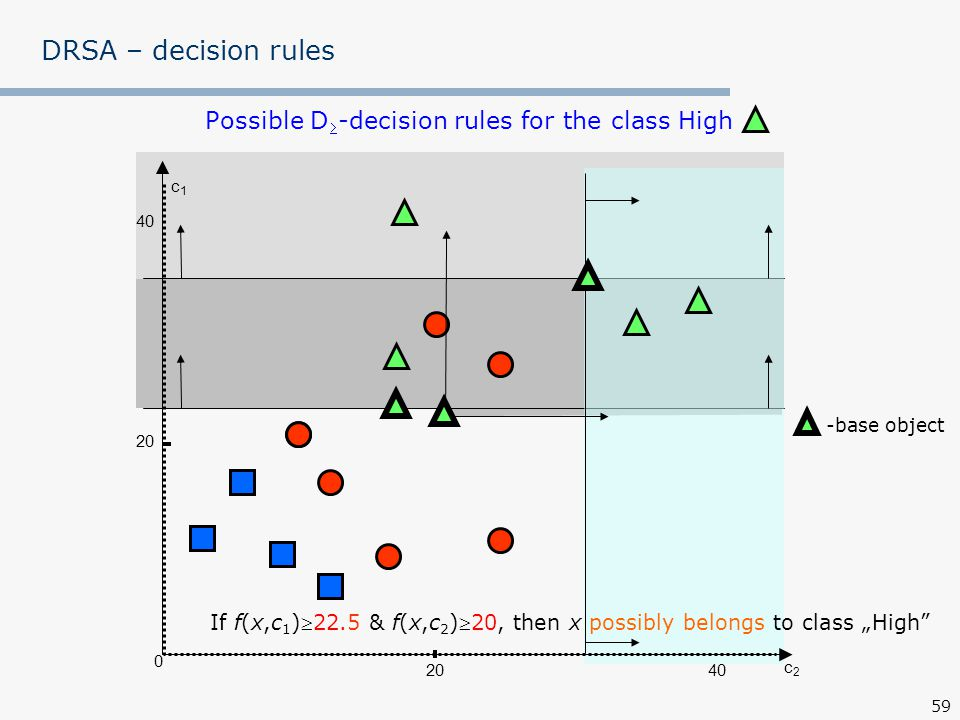 DRSA – decision rules Possible D-decision rules for the class High