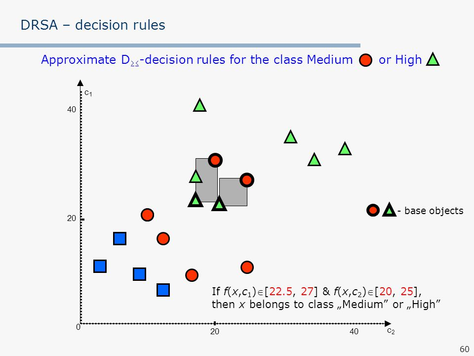 Approximate D-decision rules for the class Medium or High