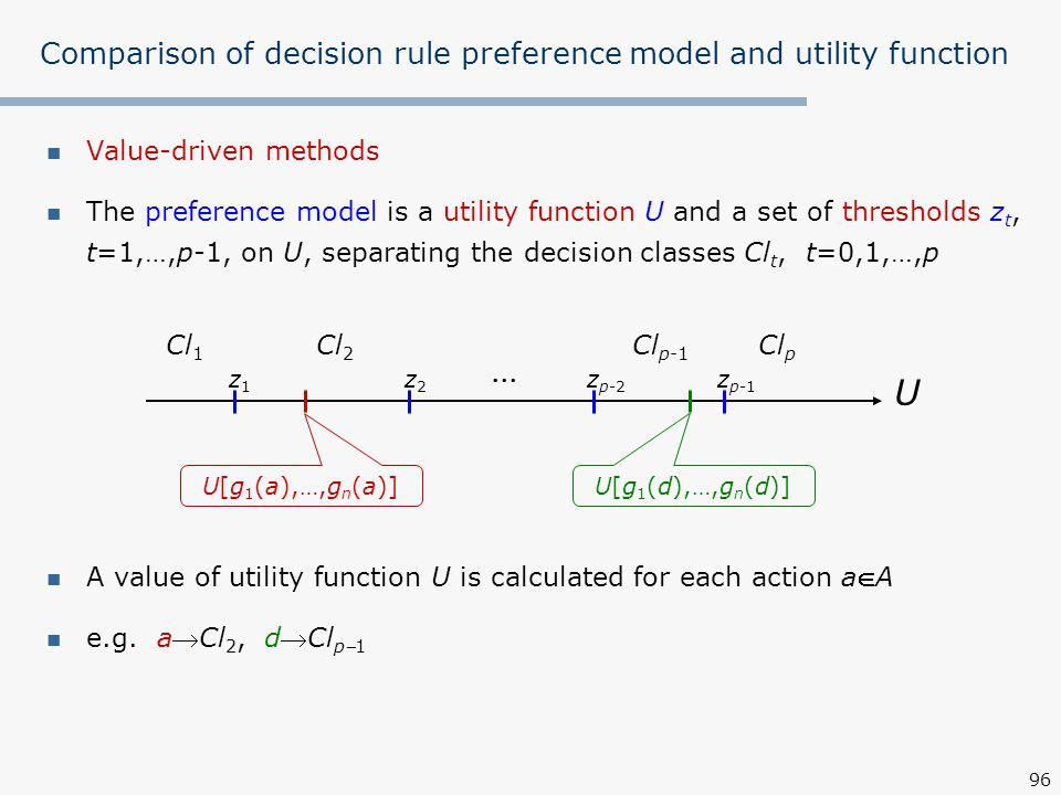 Comparison of decision rule preference model and utility function