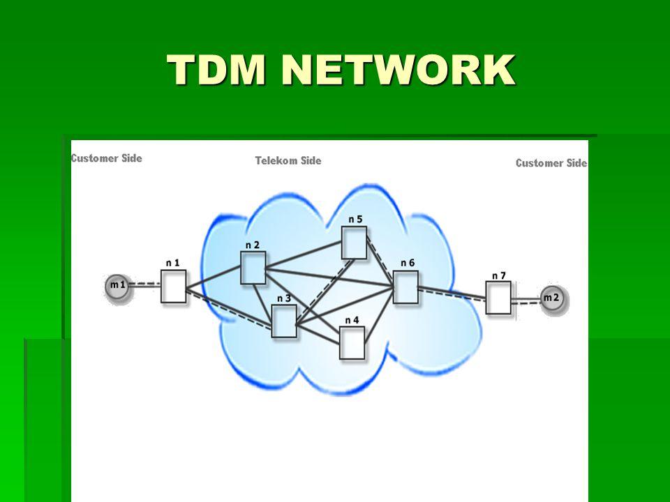 TDM NETWORK