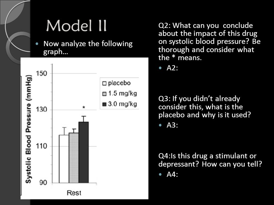 Model II Q2: What can you conclude about the impact of this drug on systolic blood pressure Be thorough and consider what the * means.