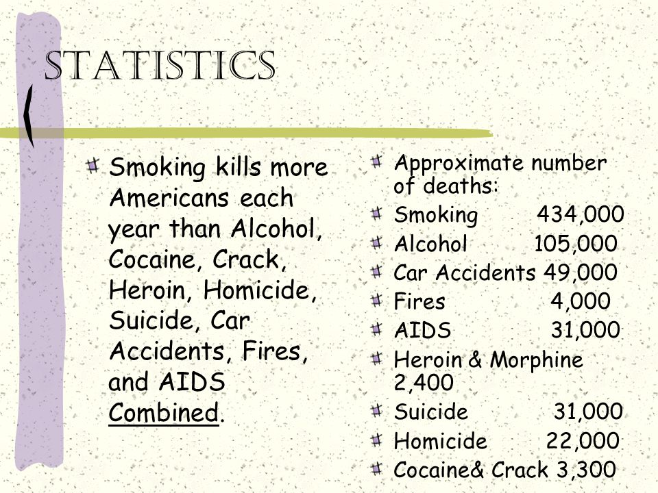 statistics Smoking kills more Americans each year than Alcohol, Cocaine, Crack, Heroin, Homicide, Suicide, Car Accidents, Fires, and AIDS Combined.