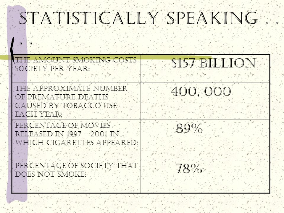 Statistically Speaking . . . .