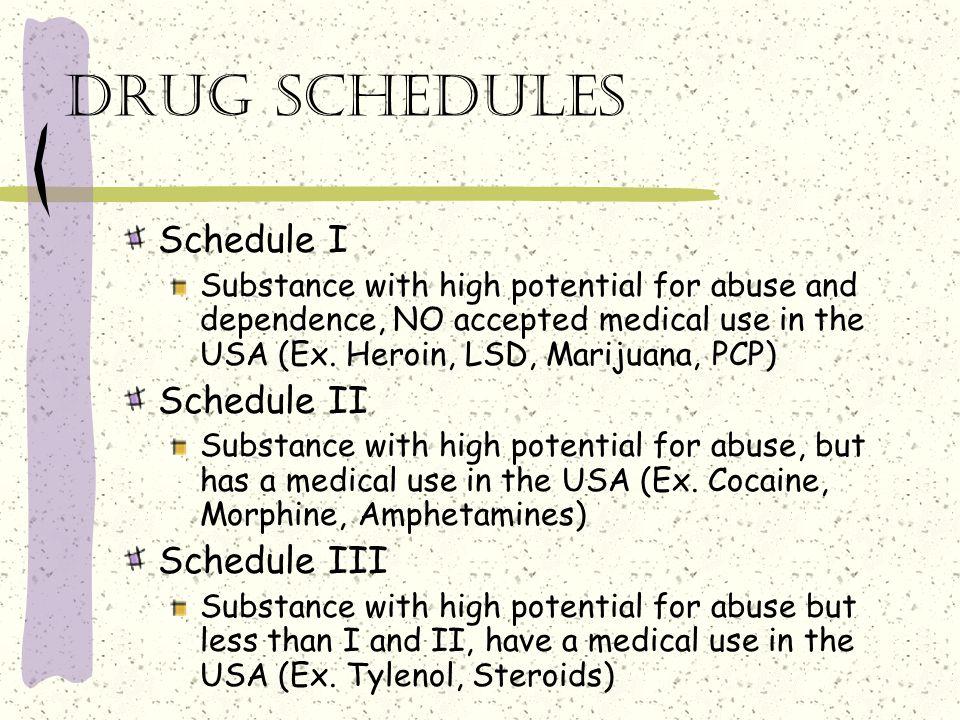 Drug schedules Schedule I Schedule II Schedule III