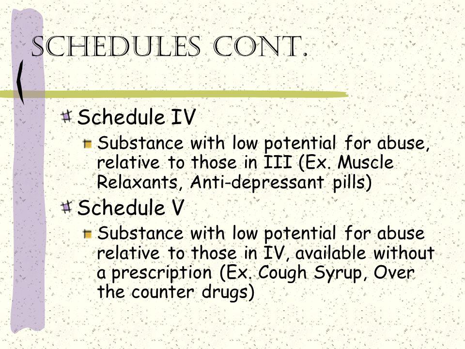 Schedules cont. Schedule IV Schedule V