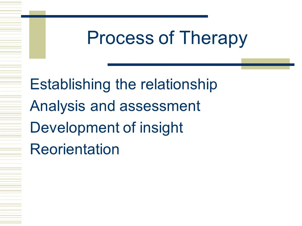 Process of Therapy Establishing the relationship