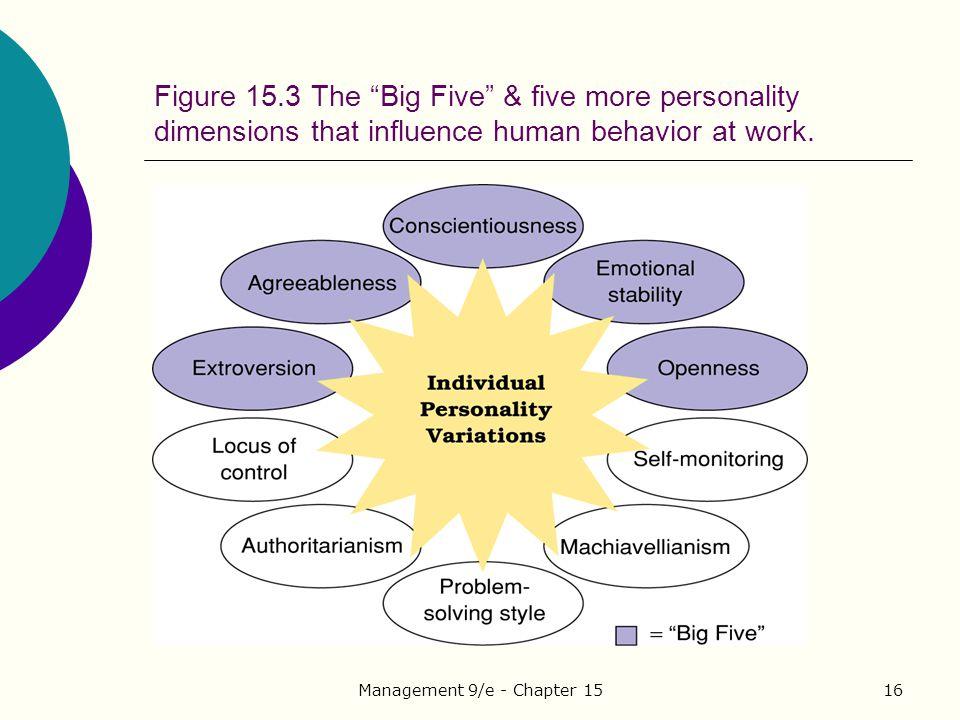 Management 9/e - Chapter 15