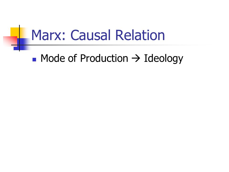 Marx: Causal Relation Mode of Production  Ideology